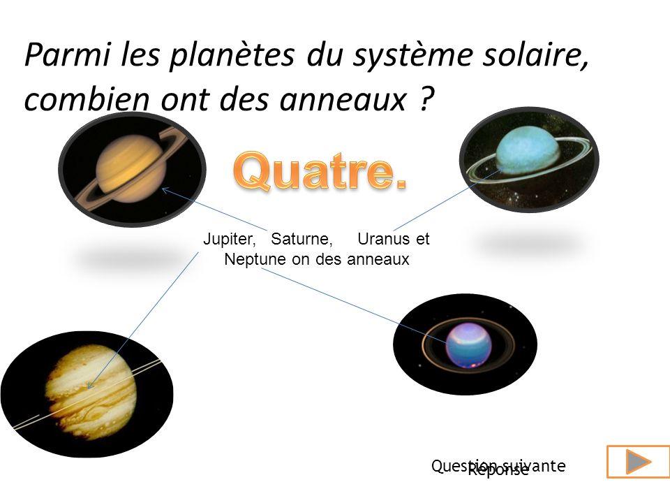 Parmi les planètes du système solaire, combien ont des anneaux