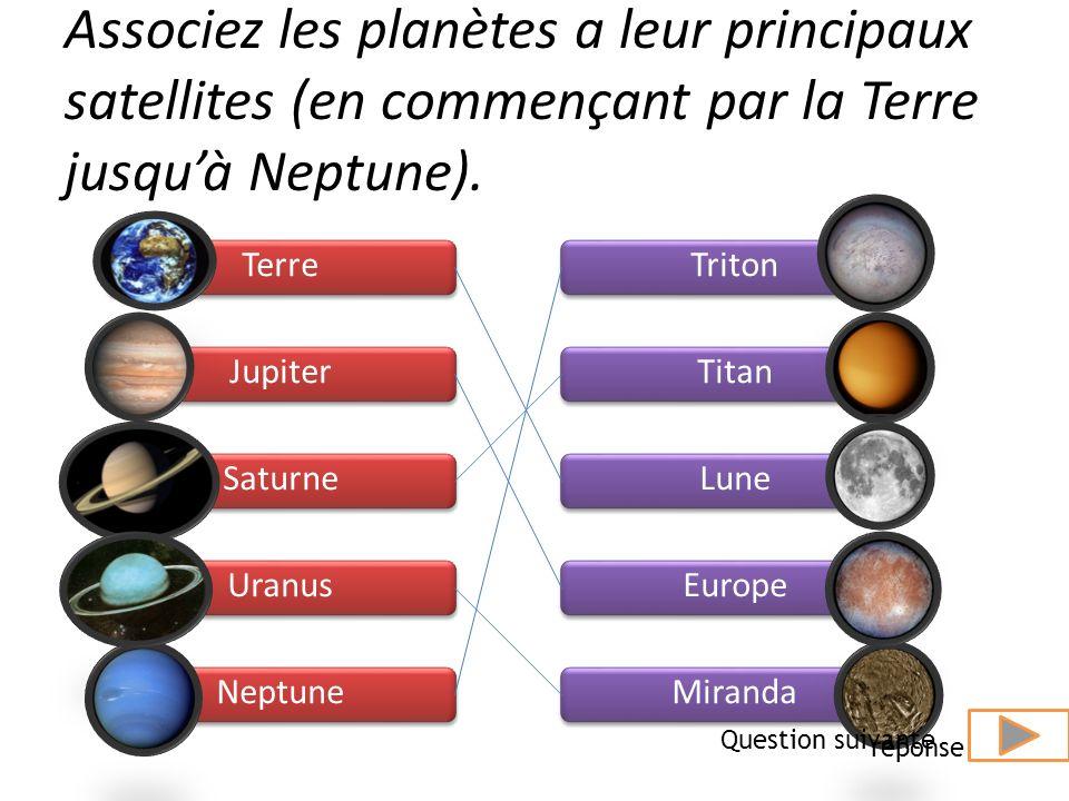 Associez les planètes a leur principaux satellites (en commençant par la Terre jusqu'à Neptune).