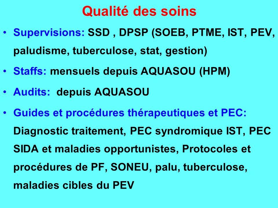 Qualité des soins Supervisions: SSD , DPSP (SOEB, PTME, IST, PEV, paludisme, tuberculose, stat, gestion)