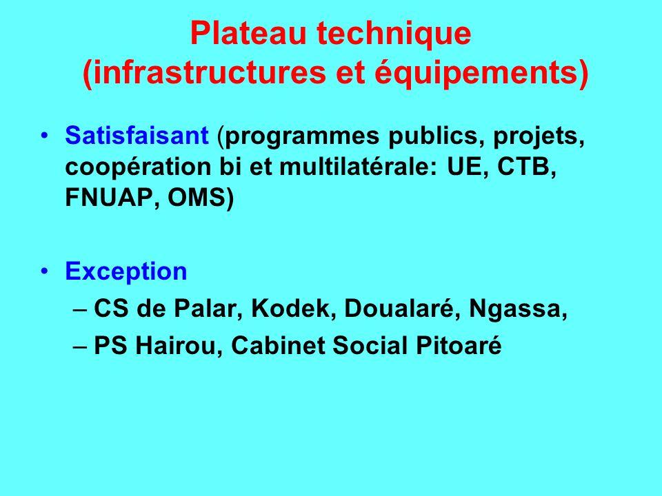 Plateau technique (infrastructures et équipements)