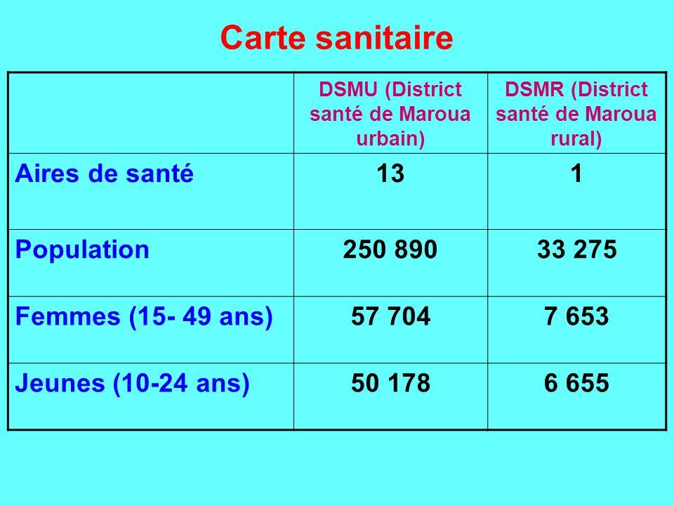 Carte sanitaire Aires de santé 13 1 Population 250 890 33 275