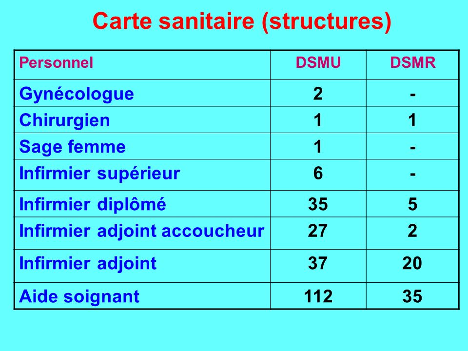 Carte sanitaire (structures)