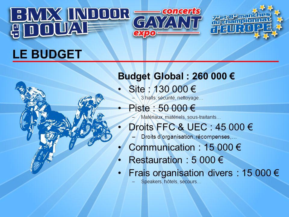 LE BUDGET Budget Global : 260 000 € Site : 130 000 € Piste : 50 000 €