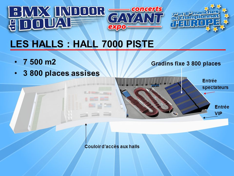 LES HALLS : HALL 7000 PISTE 7 500 m2 3 800 places assises