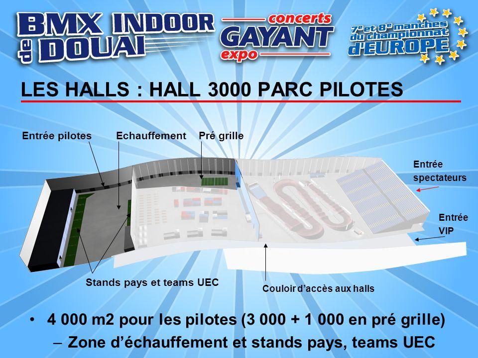 LES HALLS : HALL 3000 PARC PILOTES