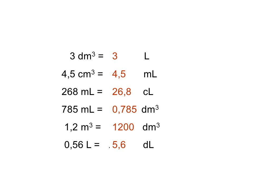 3 dm3 = ……… L 4,5 cm3 = ……… mL. 268 mL = ……… cL. 785 mL = …….. dm3. 1,2 m3 = …… dm3.