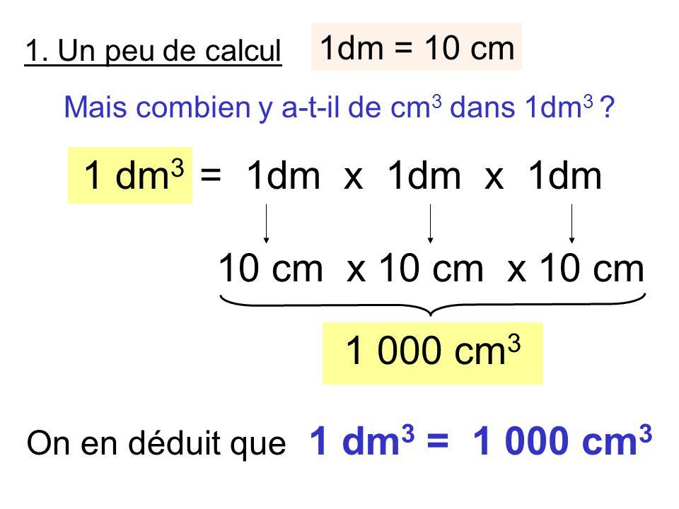 Mais combien y a-t-il de cm3 dans 1dm3