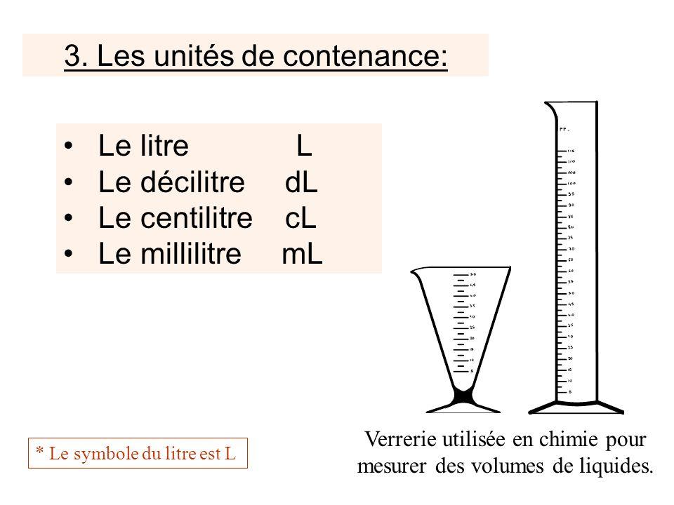 3. Les unités de contenance: