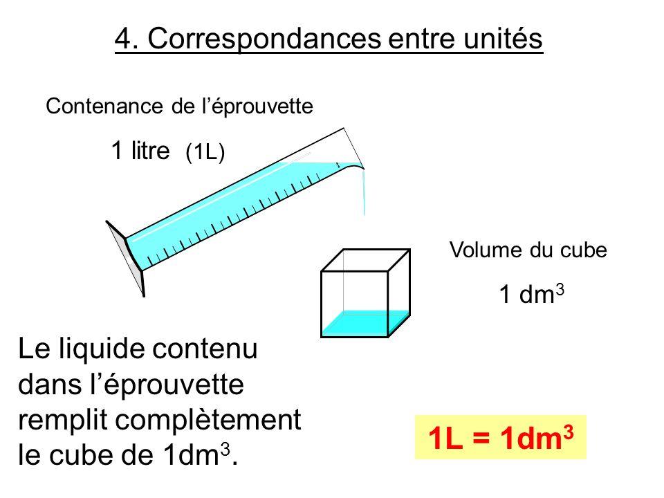 4. Correspondances entre unités