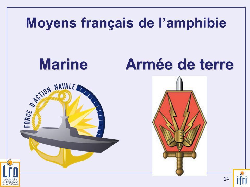 Moyens français de l'amphibie