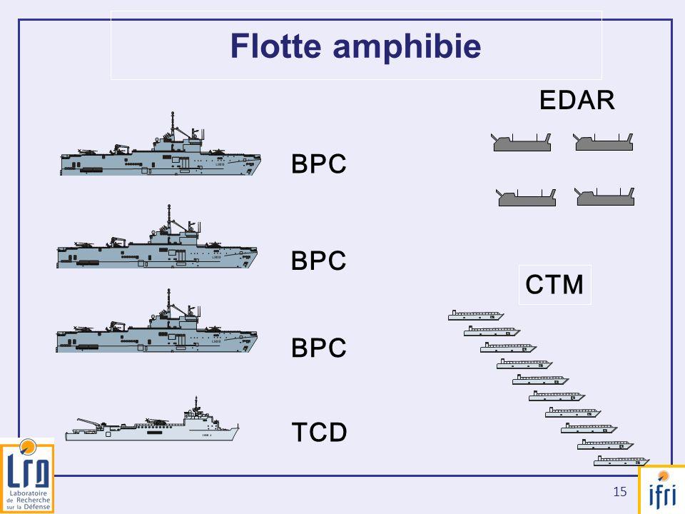 Flotte amphibie EDAR BPC BPC CTM BPC TCD