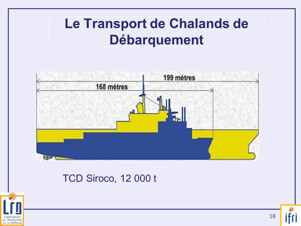 Le Transport de Chalands de Débarquement