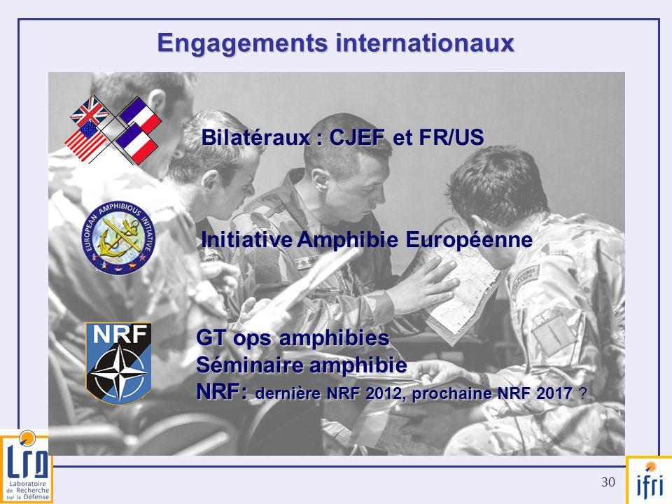 Engagements internationaux