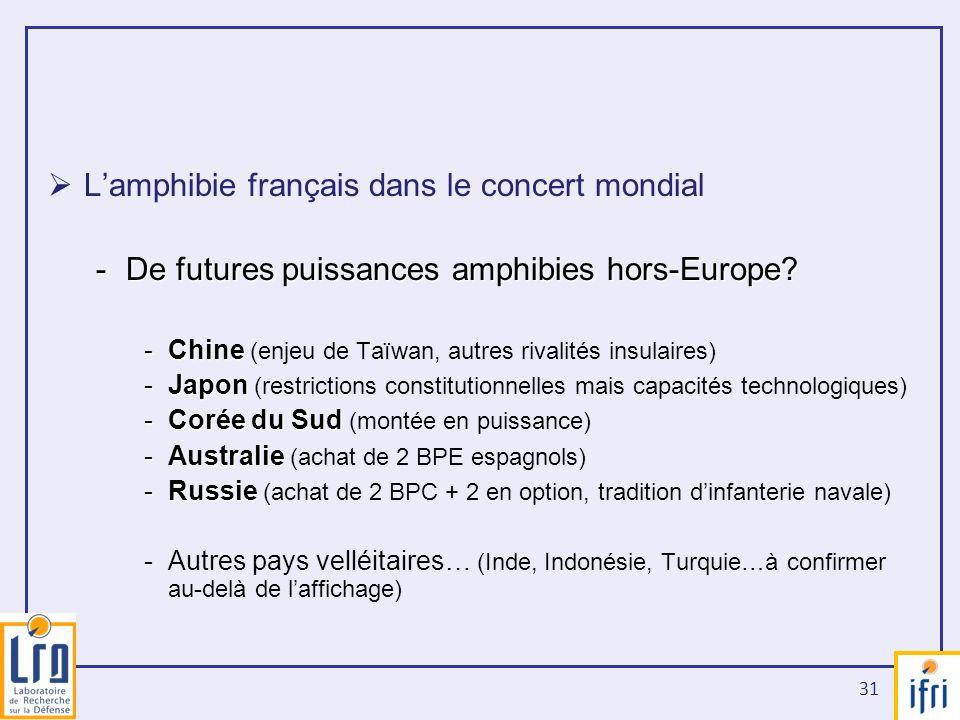 L'amphibie français dans le concert mondial