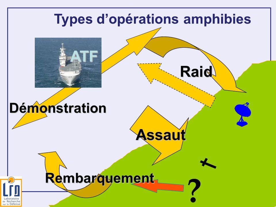 ATF Raid Assaut Types d'opérations amphibies Démonstration