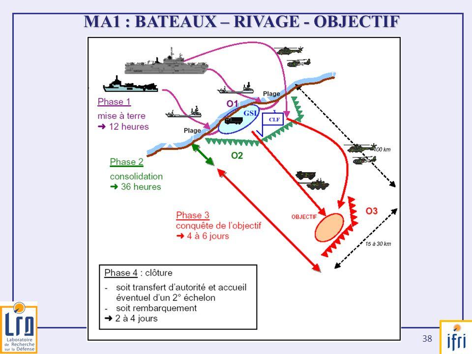 MA1 : BATEAUX – RIVAGE - OBJECTIF