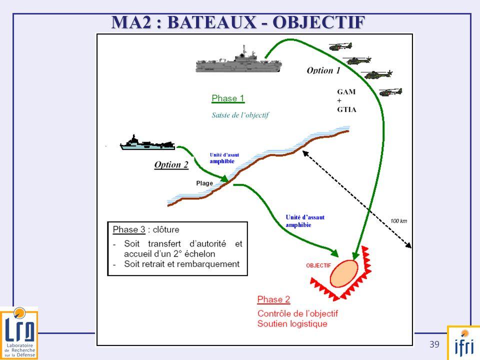 MA2 : BATEAUX - OBJECTIF