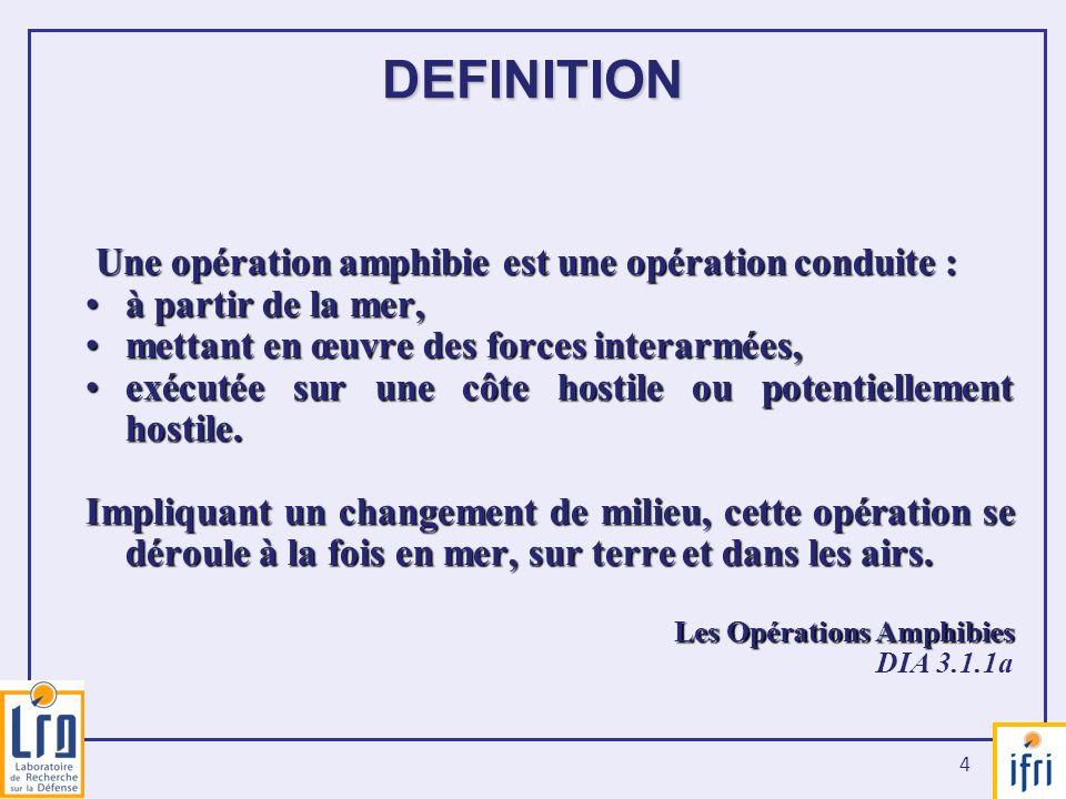 DEFINITION Une opération amphibie est une opération conduite :