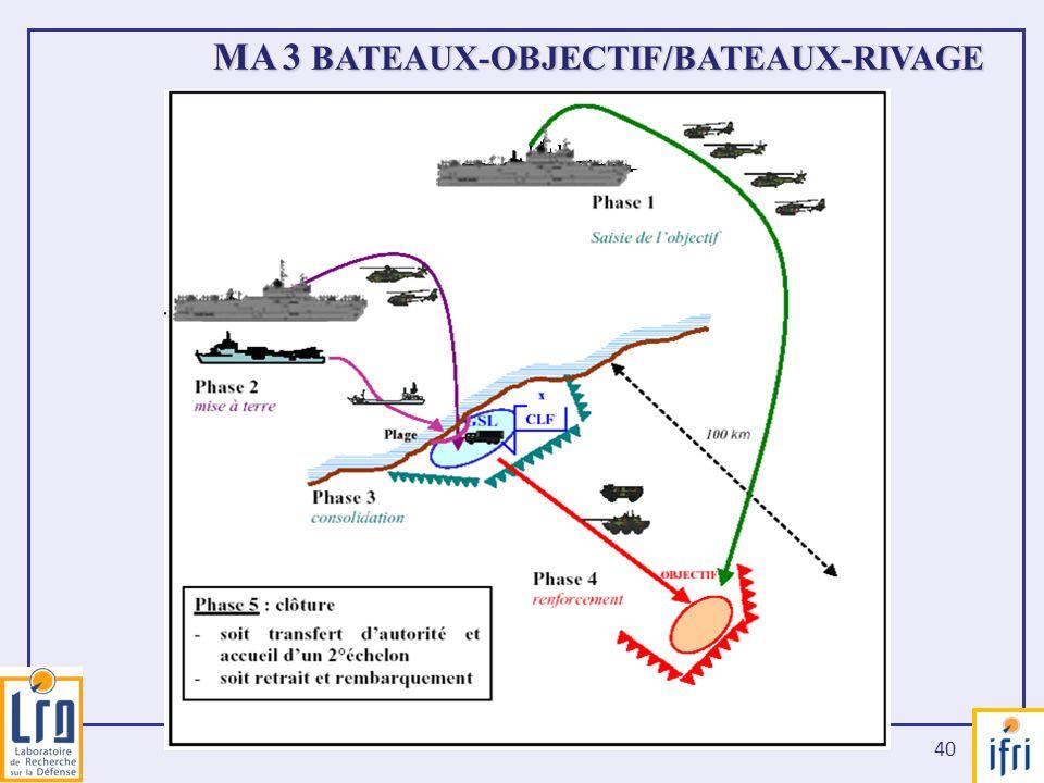 MA 3 BATEAUX-OBJECTIF/BATEAUX-RIVAGE