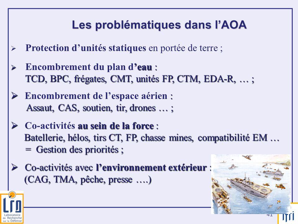 Les problématiques dans l'AOA