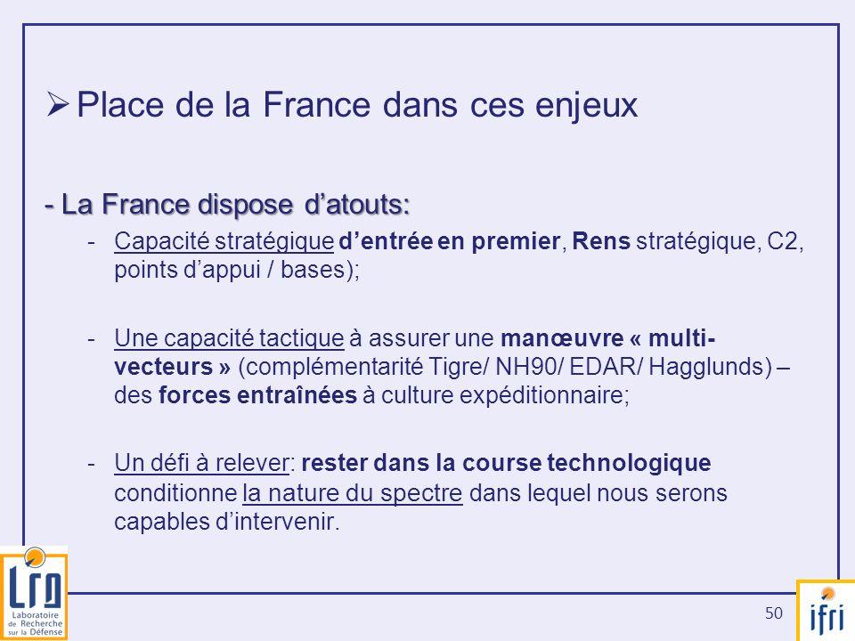 Place de la France dans ces enjeux