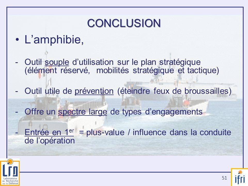 L'amphibie, CONCLUSION