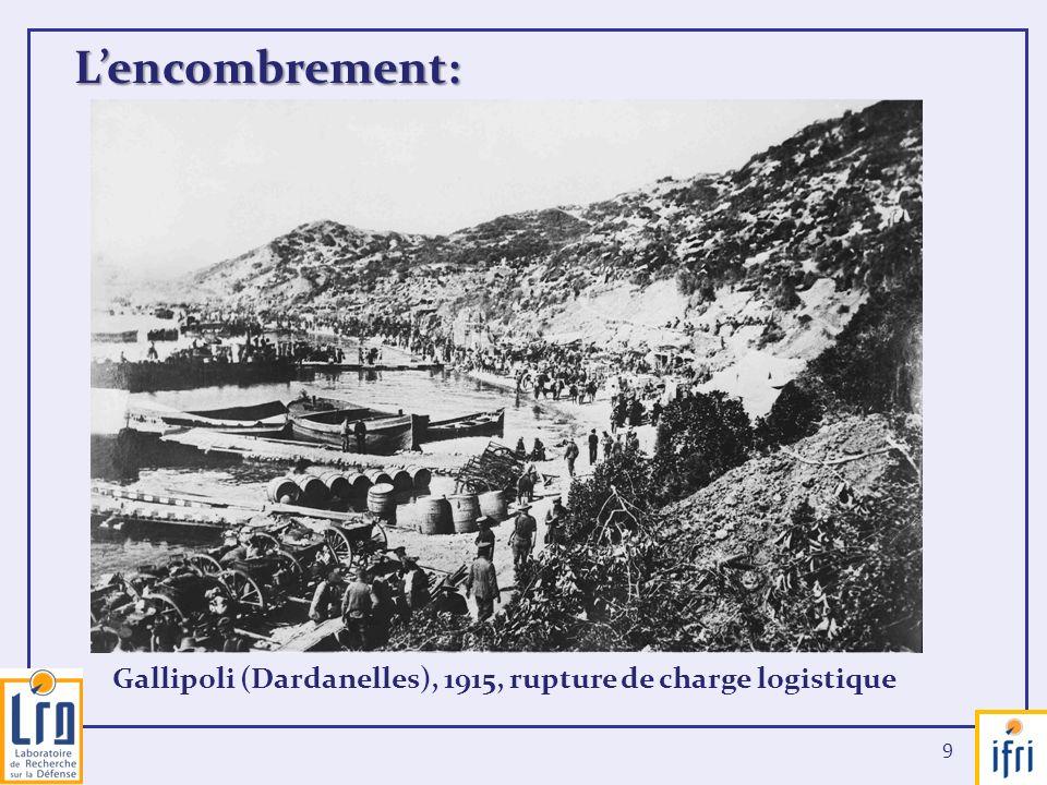 L'encombrement: Gallipoli (Dardanelles), 1915, rupture de charge logistique
