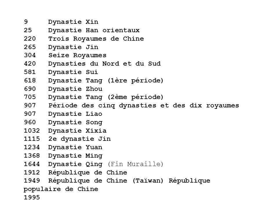 9 Dynastie Xin25 Dynastie Han orientaux. 220 Trois Royaumes de Chine. 265 Dynastie Jin. 304 Seize Royaumes.