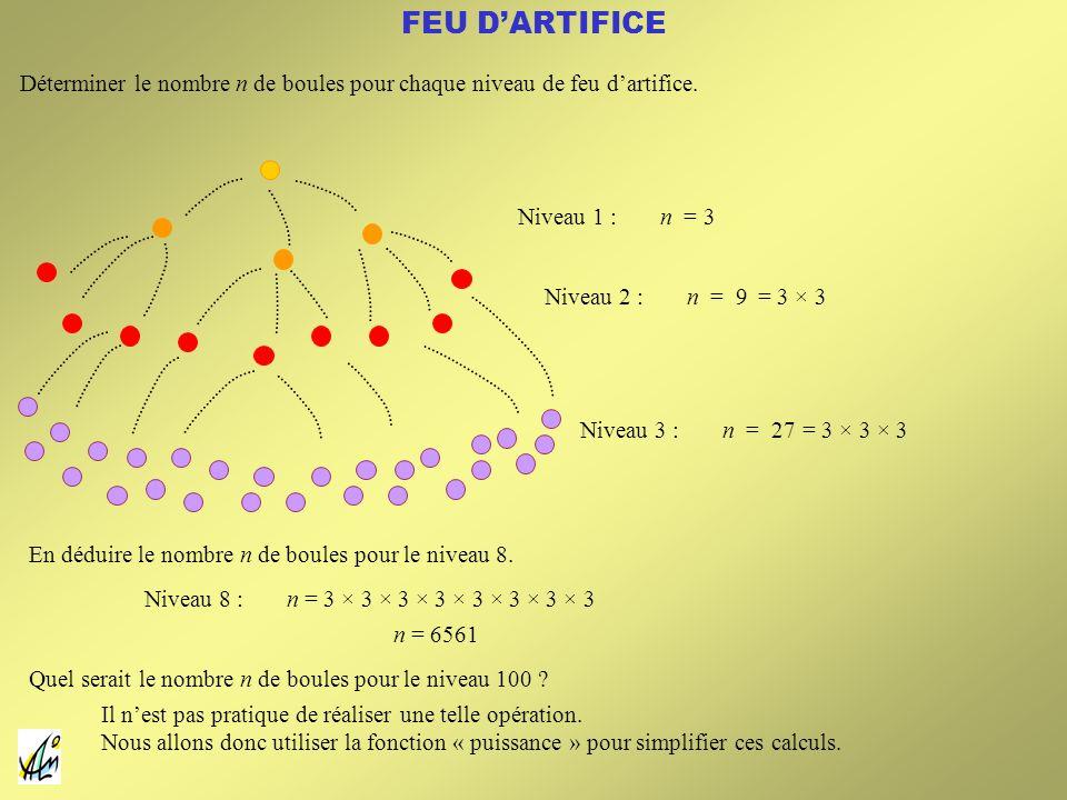 FEU D'ARTIFICE Déterminer le nombre n de boules pour chaque niveau de feu d'artifice. Niveau 1 : n = 3.