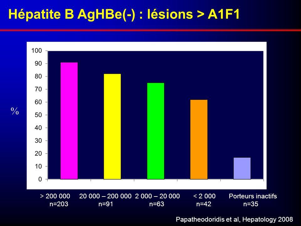 Hépatite B AgHBe(-) : lésions > A1F1