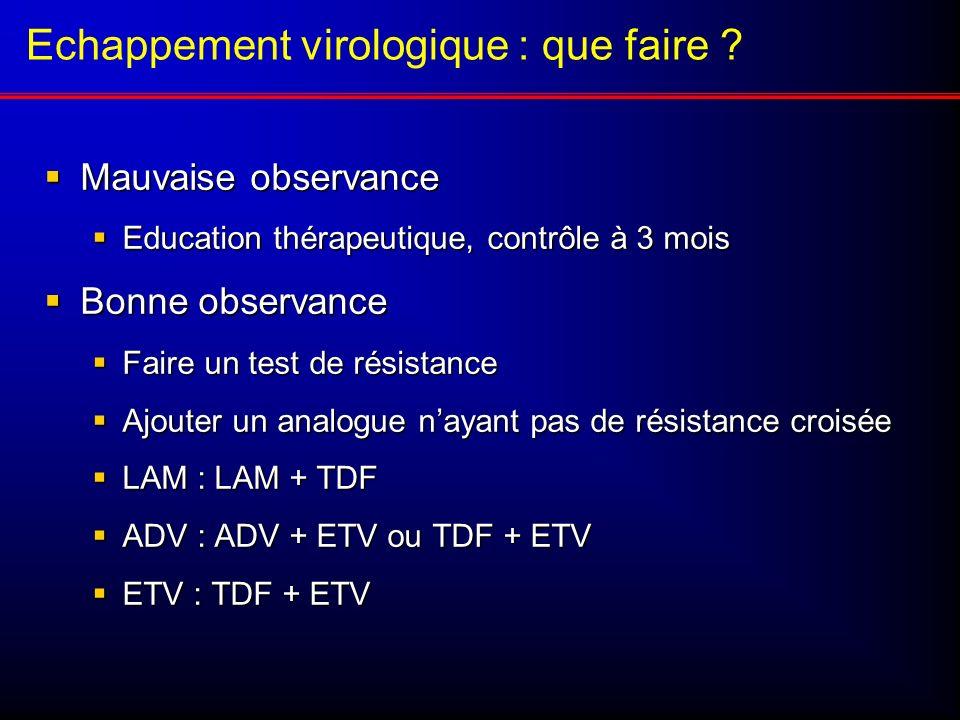 Echappement virologique : que faire