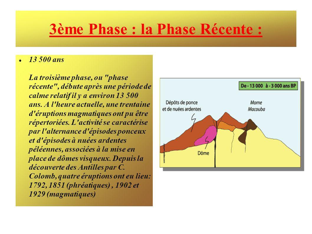 3ème Phase : la Phase Récente :