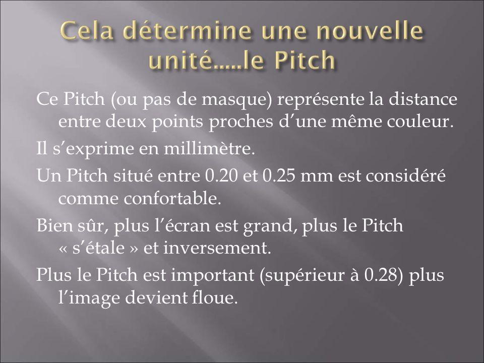 Ce Pitch (ou pas de masque) représente la distance entre deux points proches d'une même couleur.