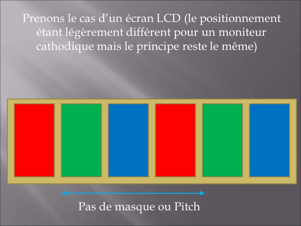 Prenons le cas d'un écran LCD (le positionnement étant légèrement différent pour un moniteur cathodique mais le principe reste le même) Pas de masque ou Pitch
