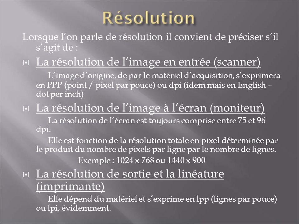 La résolution de l'image à l'écran (moniteur)