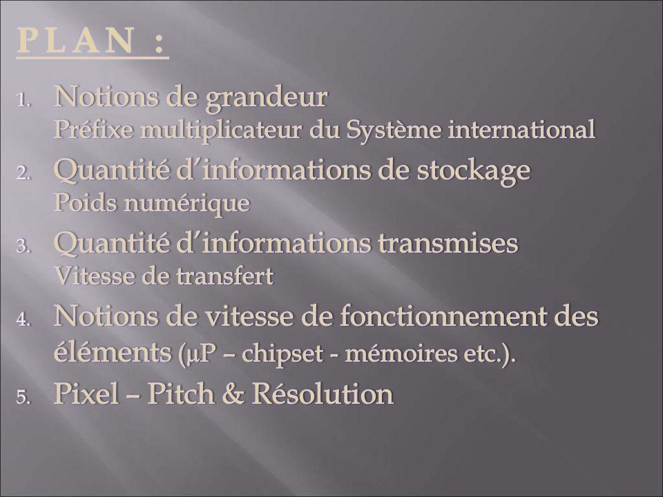 PLAN : Notions de grandeur Préfixe multiplicateur du Système international. Quantité d'informations de stockage Poids numérique.