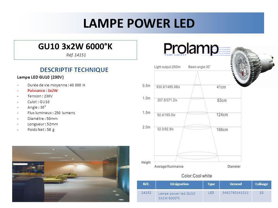 LAMPE POWER LED GU10 3x2W 6000°K Réf. 14151 DESCRIPTIF TECHNIQUE