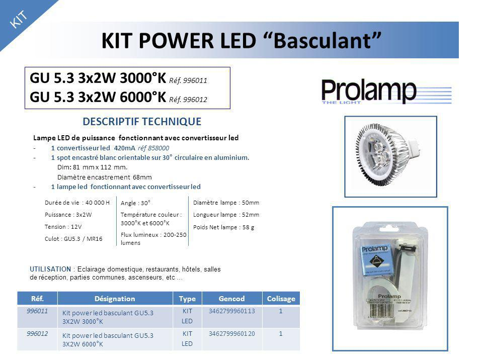 KIT POWER LED Basculant
