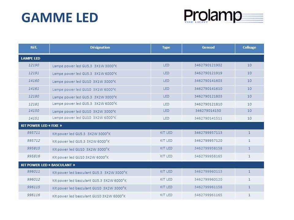 GAMME LED Réf. Désignation Type Gencod Colisage LAMPE LED 12190