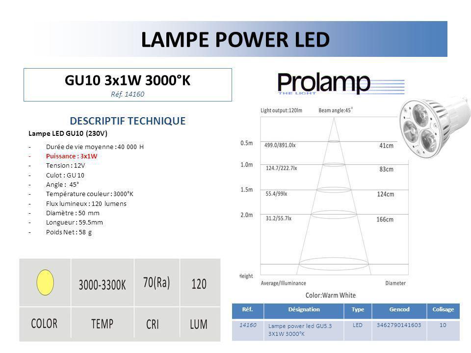 LAMPE POWER LED GU10 3x1W 3000°K Réf. 14160 DESCRIPTIF TECHNIQUE