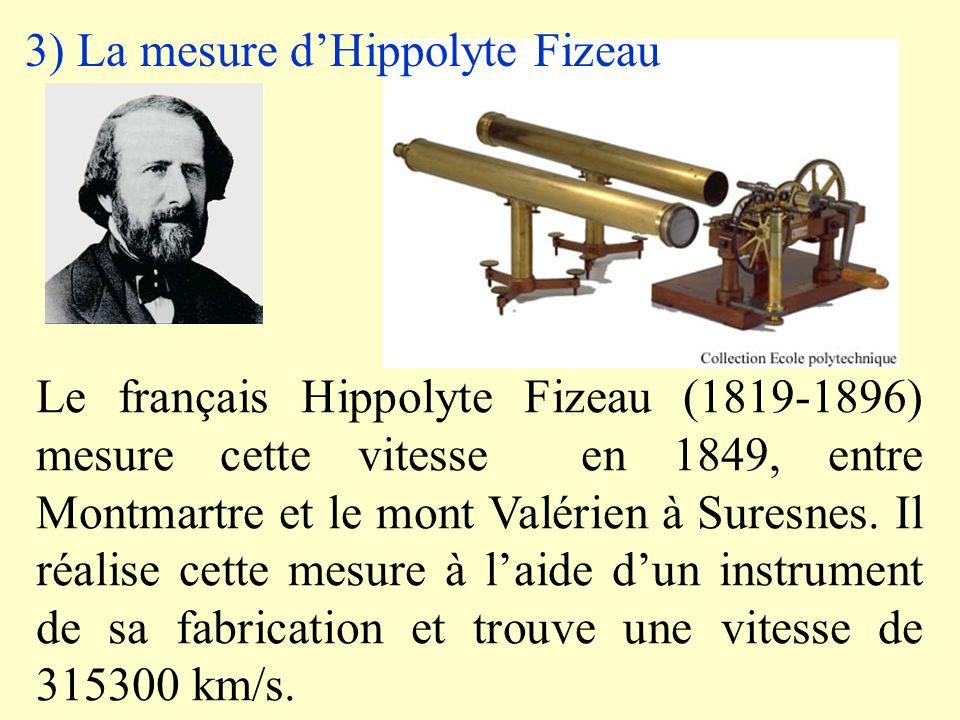 3) La mesure d'Hippolyte Fizeau