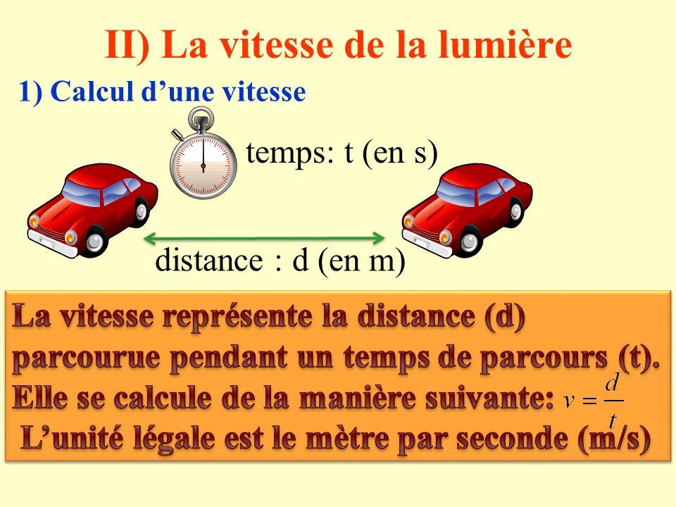 II) La vitesse de la lumière