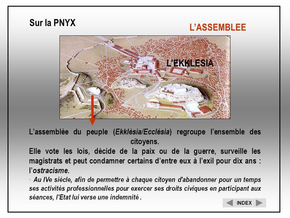 Sur la PNYX L'ASSEMBLEE L'EKKLESIA