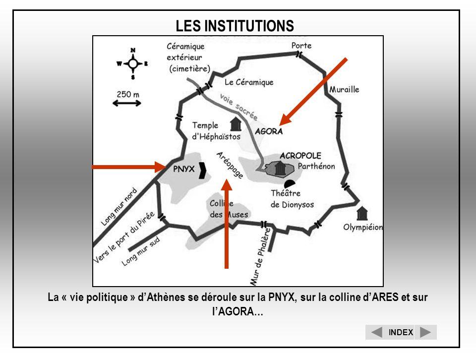 LES INSTITUTIONS La « vie politique » d'Athènes se déroule sur la PNYX, sur la colline d'ARES et sur l'AGORA…