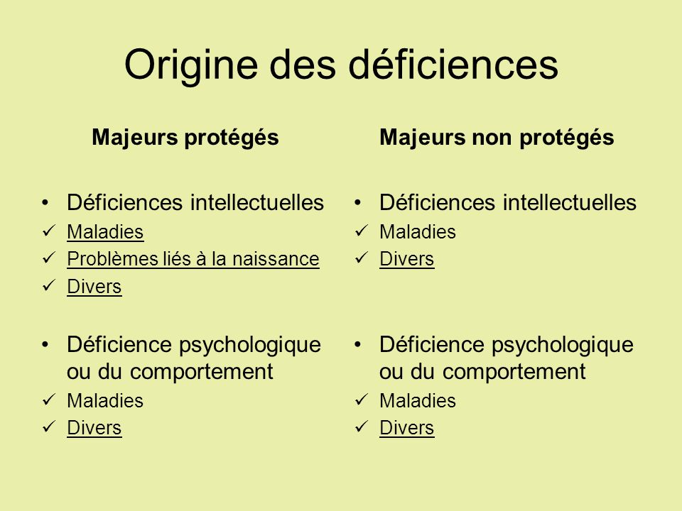 Origine des déficiences