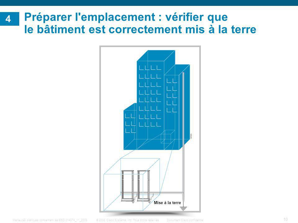 Préparer l emplacement : vérifier que le bâtiment est correctement mis à la terre