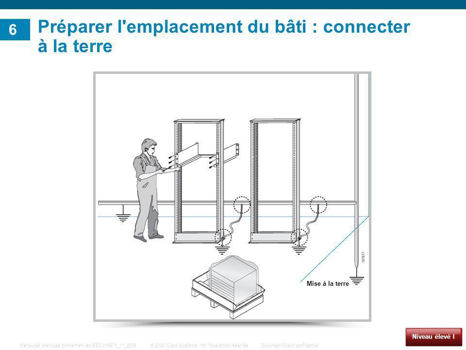Préparer l emplacement du bâti : connecter à la terre