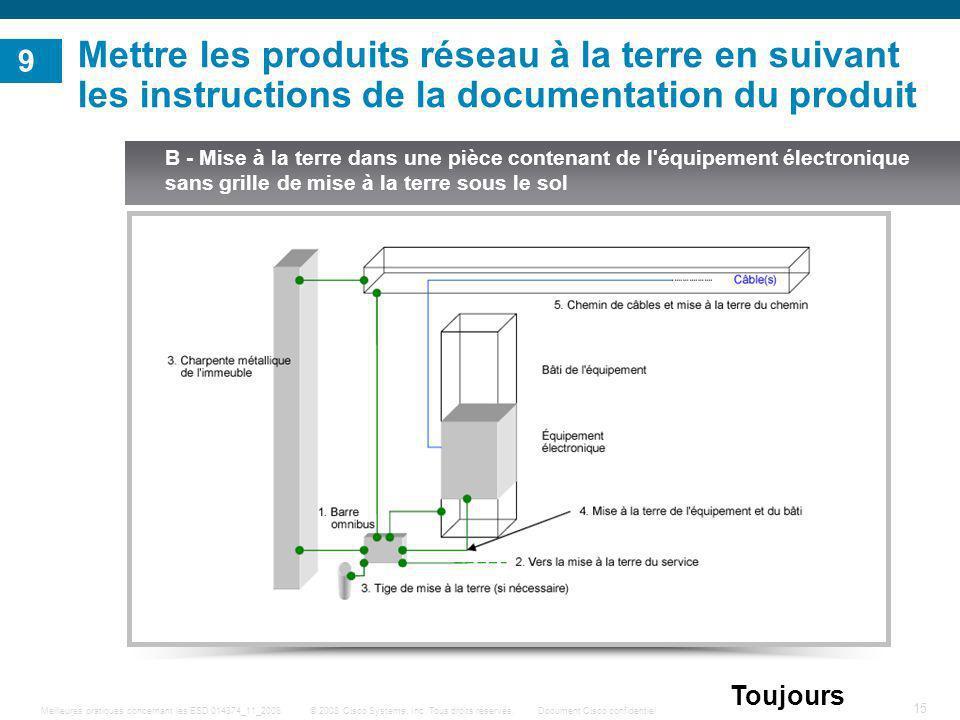 Mettre les produits réseau à la terre en suivant les instructions de la documentation du produit