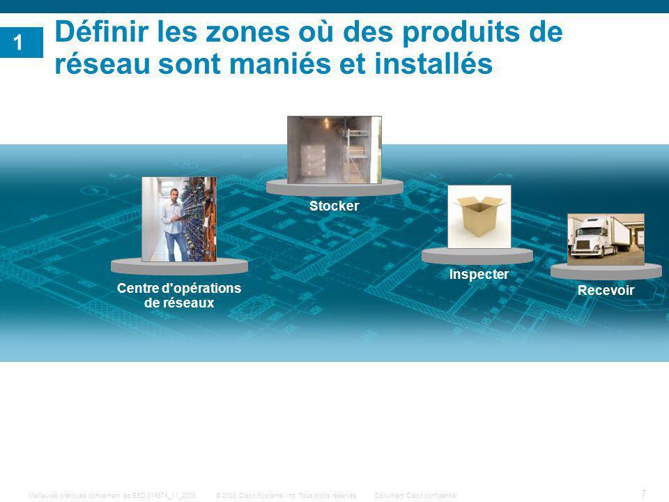 Définir les zones où des produits de réseau sont maniés et installés