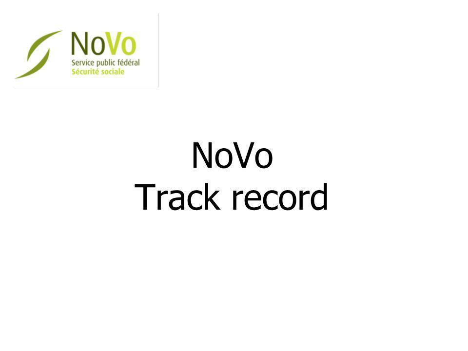 NoVo Track record